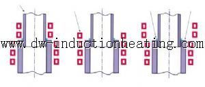 Induction Coil design