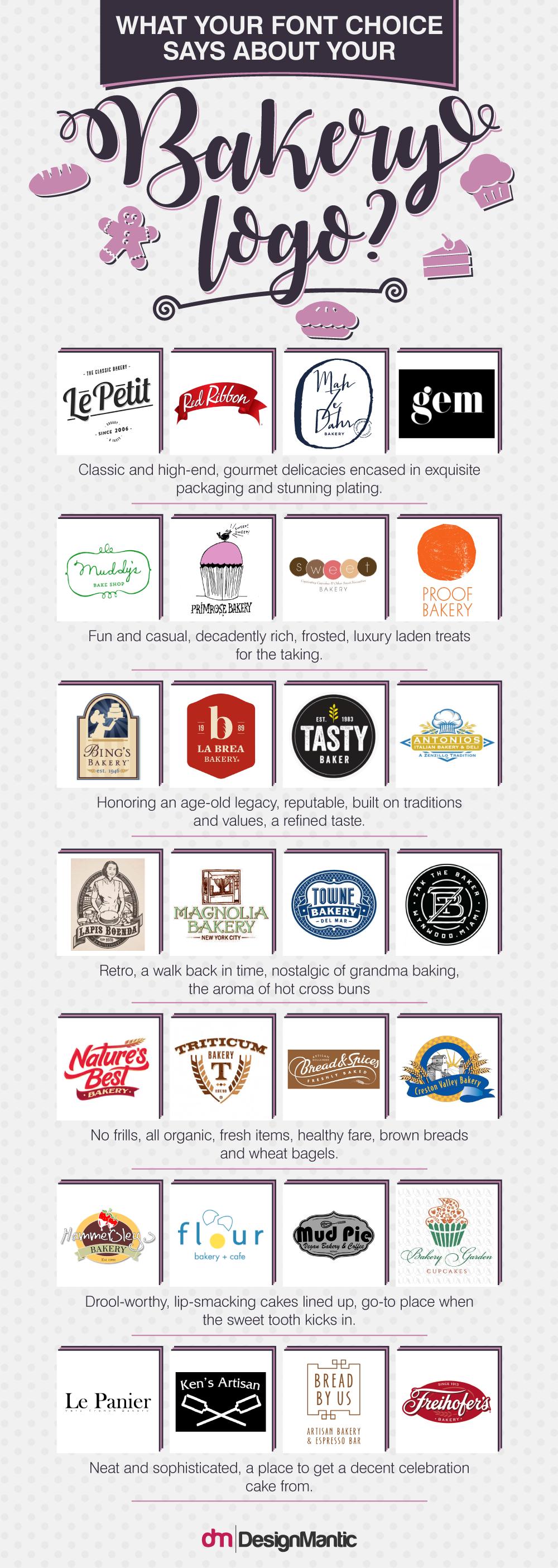 Font Choice For Bakery Logo Bakery logo, Bakery logo