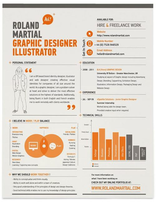 Great Resume Designs that Catch Attention and Got People Hired - great resume designs