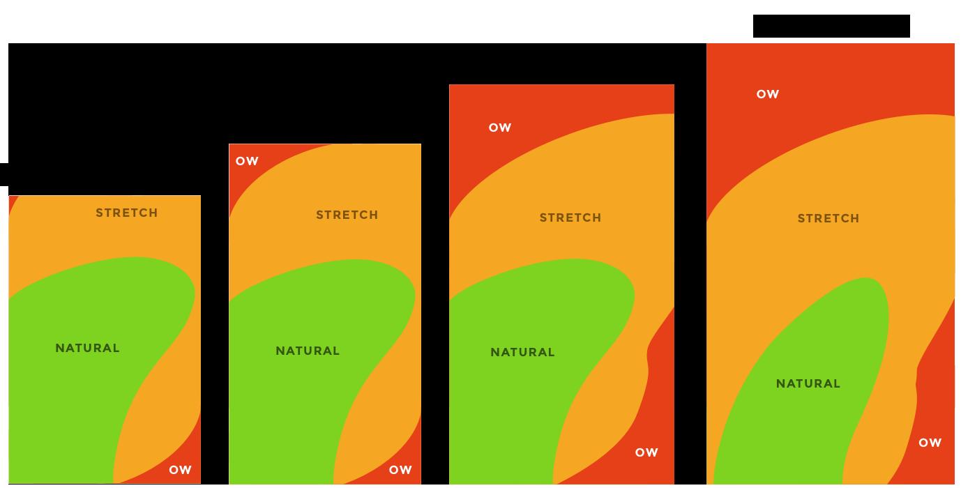 How To Design For Thumbs In The Era Of Huge Screens Scott Hurff Mobile App Design Interface Design Interaktives Design