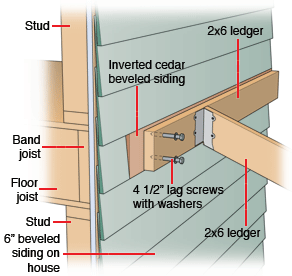 hometips building a patio porch roof