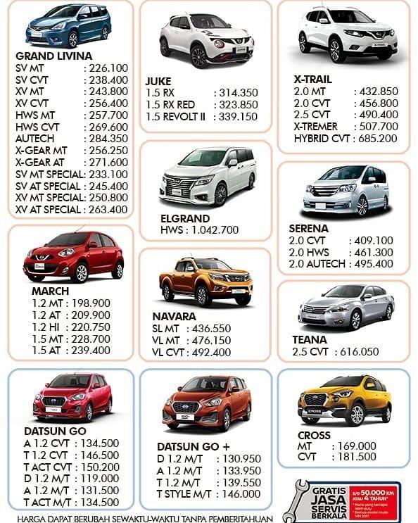 Price List Nissan Datsun 2018 Nissan Datsun Nissandatsun Dealersemarang Showroomsemarang Maindealer