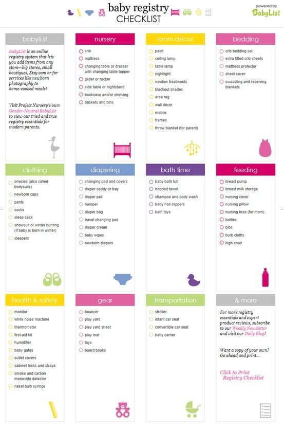 Before You Ask No IM Not Pregnant Printable Baby Checklist