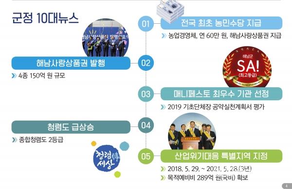 민선7기 1년, 해남군정 10대뉴스