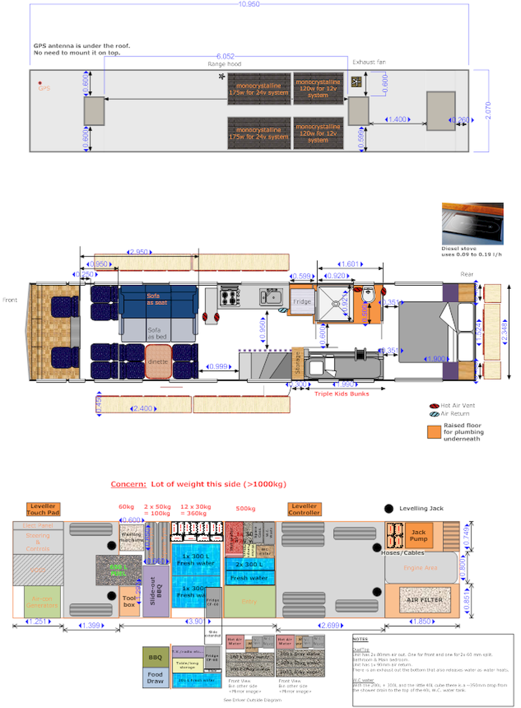 20 School Bus Camper Interior Design And Plans Ideas To Nostalgic .