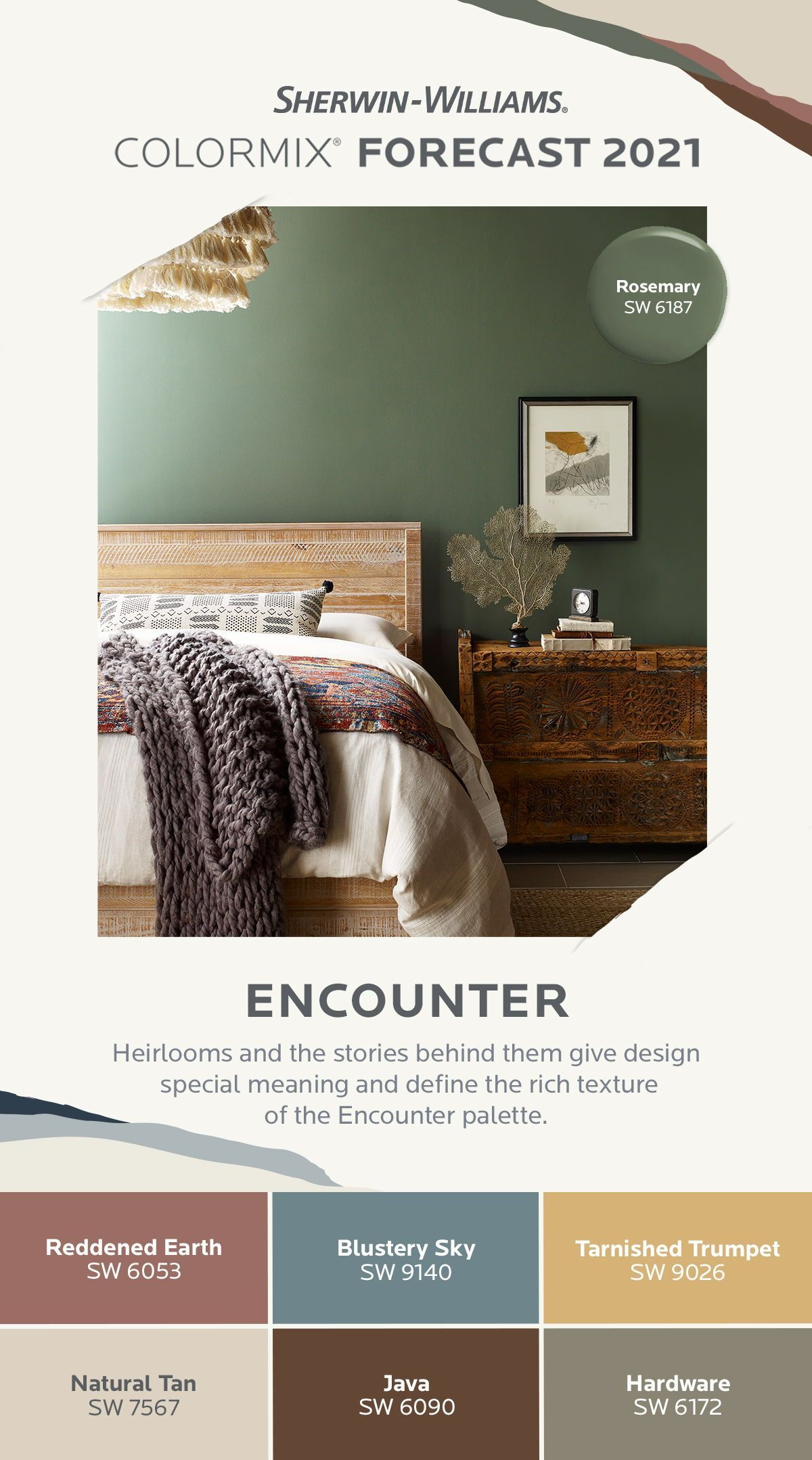sherwin williams 2021 colormix forecast encounter on interior wall paint colors 2021 id=46574