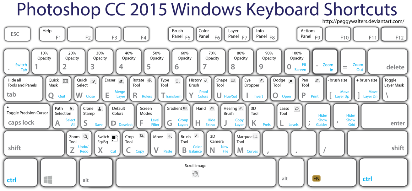 Photoshop cc 2015 windows keyboard shortcuts i included the i included the keyboard only so you can use it for making your own list of shortcuts also included in the zip file are several pdf versions showing so baditri Choice Image