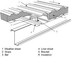 aluminium glass sliding doors exterior install manual