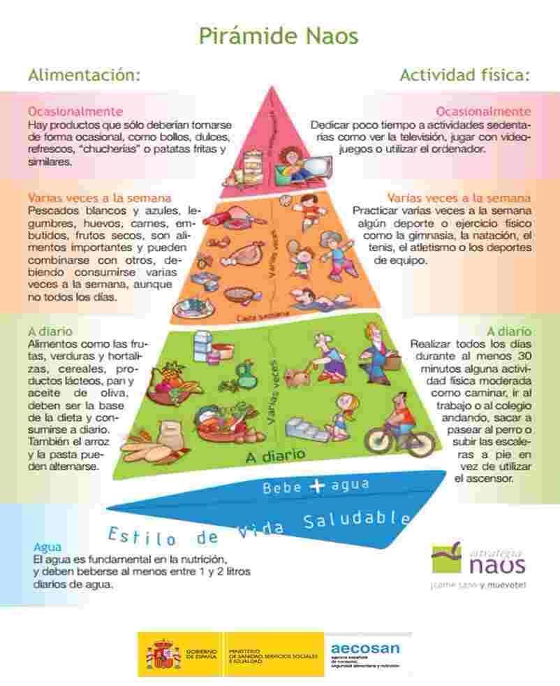 Piramide_NAOS (2)