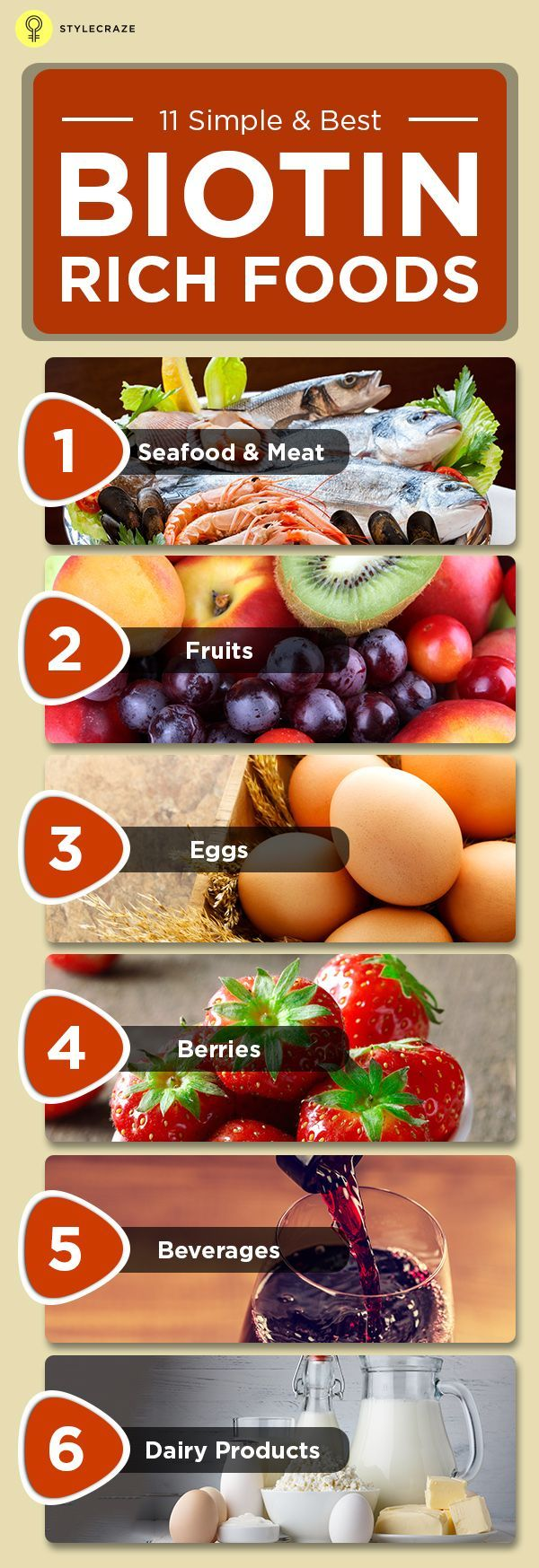 16 BiotinRich Foods For A Healthy You Biotin rich foods