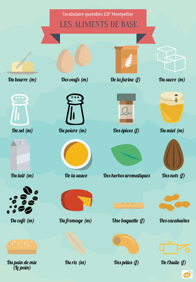 Vocabulario de la comida en franc s delf a1 franc s for Vocabulario cocina frances