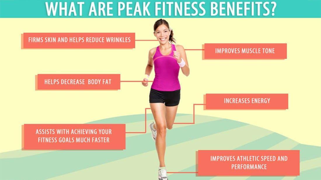 What Is Peak Fitness Infographic Fitness peak fitness #fitness #Fitness