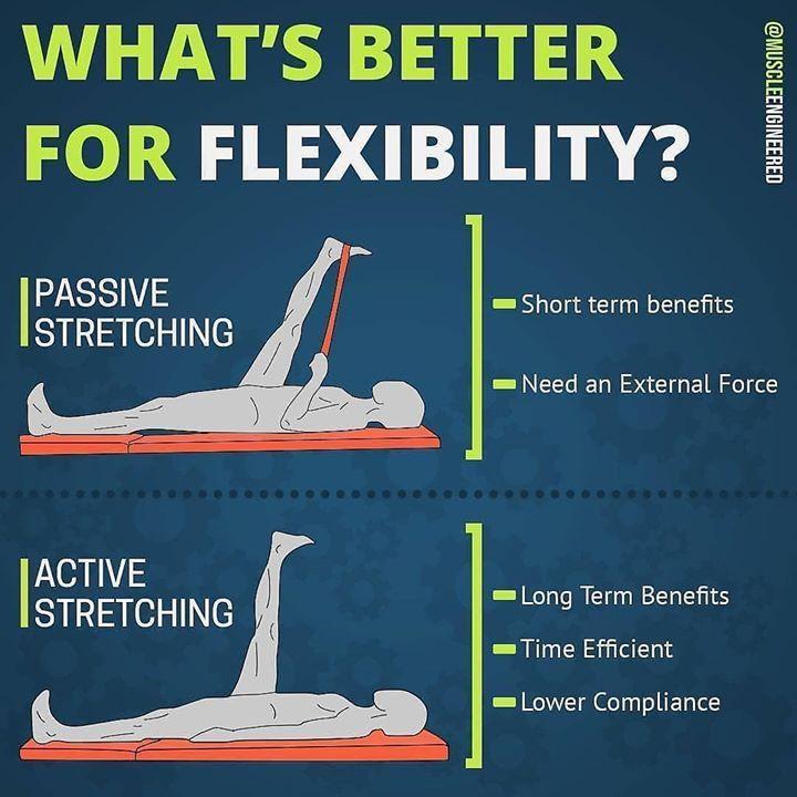 #fitness #inspiration #motivation #workout #tips #goals #planner #body #diet