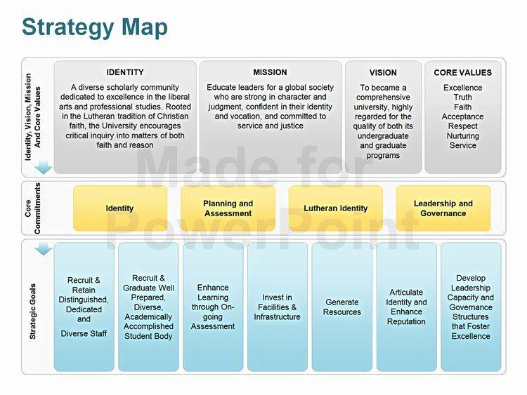 Strat Plan Powerpoint Template Fresh Strategy Map Editable