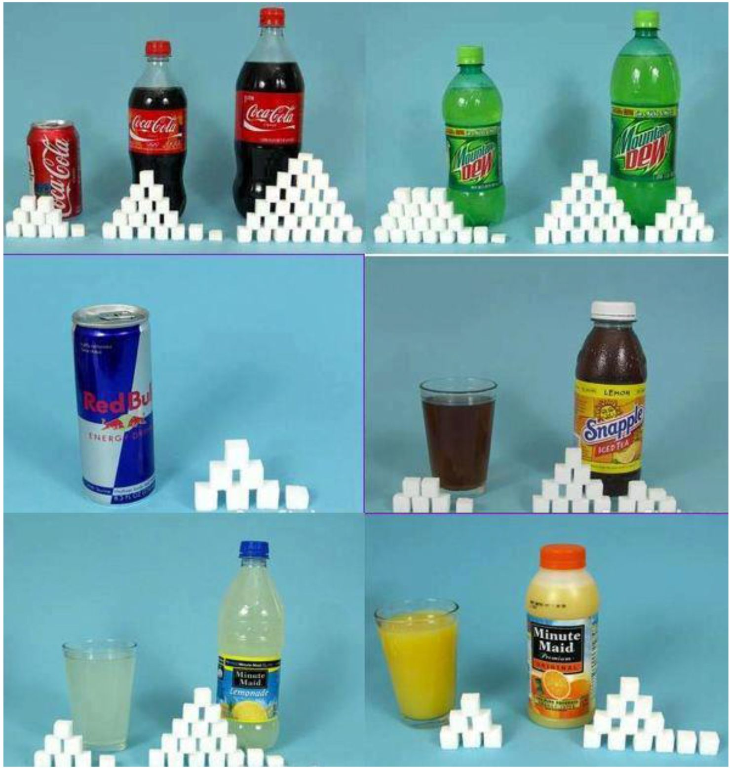 Sugar in Soft Drinks Compared | Rethink your drink and ...
