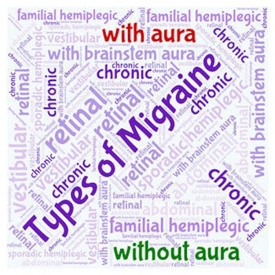 Exploring and Understanding the Types of Migraine