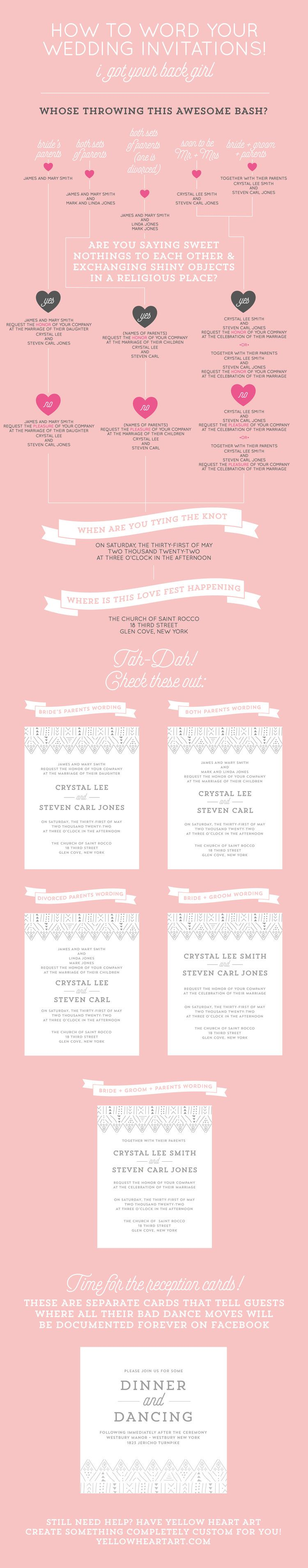 how to word your wedding invitations, couples hosting wedding ...
