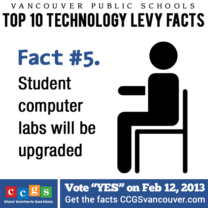 Vancouver Public Schools Technology Levy Fact #5. Student computer labs will be upgraded. http://ccgsvancouver.com