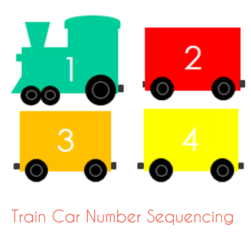 image relating to Printable Train known as no cost printable educate vehicle selection sequencing infant recreation