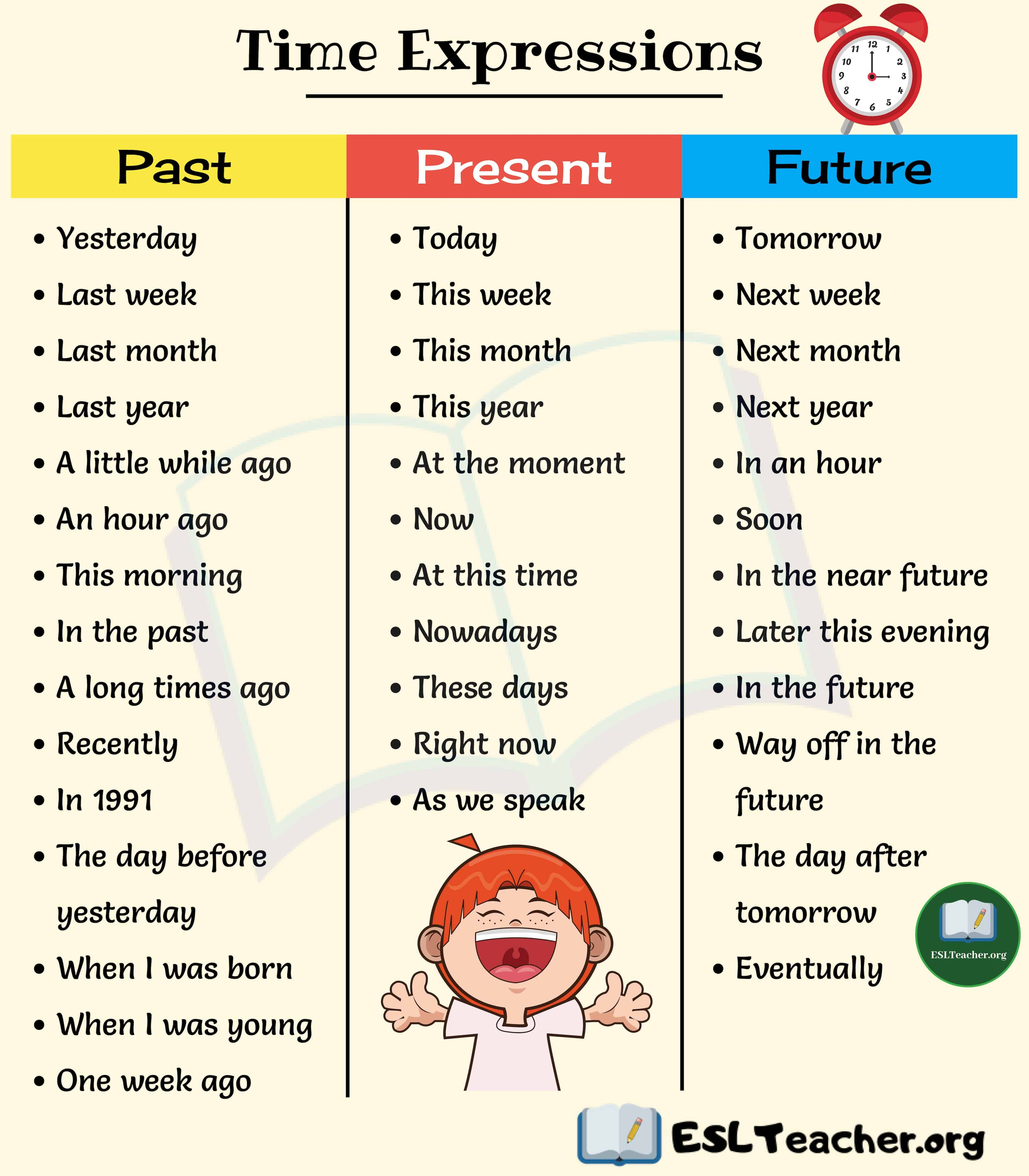 Time Expressions Using Popular Expressions Of Time In