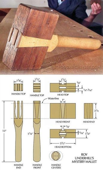 Wood Mallet Plans Hand Tools Tips And Techniques Woodarchivist