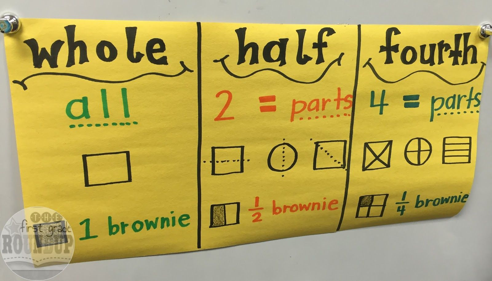 Image Result For First Grade Fractions Halves And Fourths