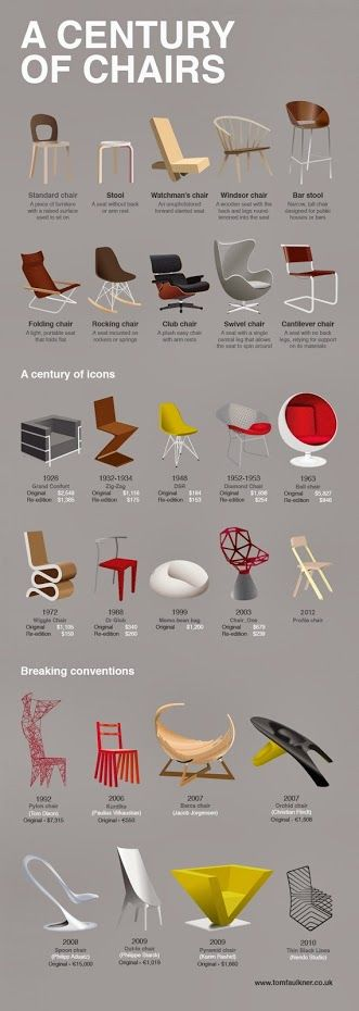 A century of chairs! #stoelen