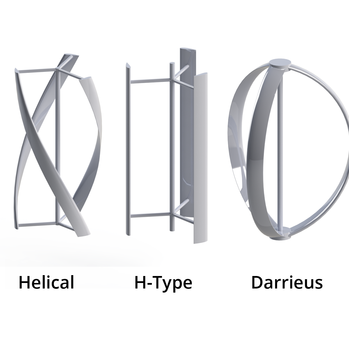 3 types of darrieus vertical axis wind turbine for Table 6 4 specification for highway works