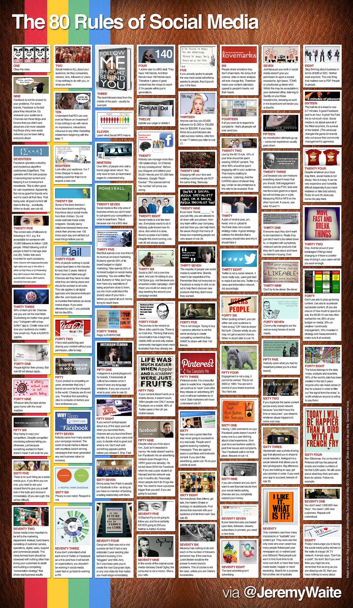 The 80 Unspoken Rules Of Social Media #infographic