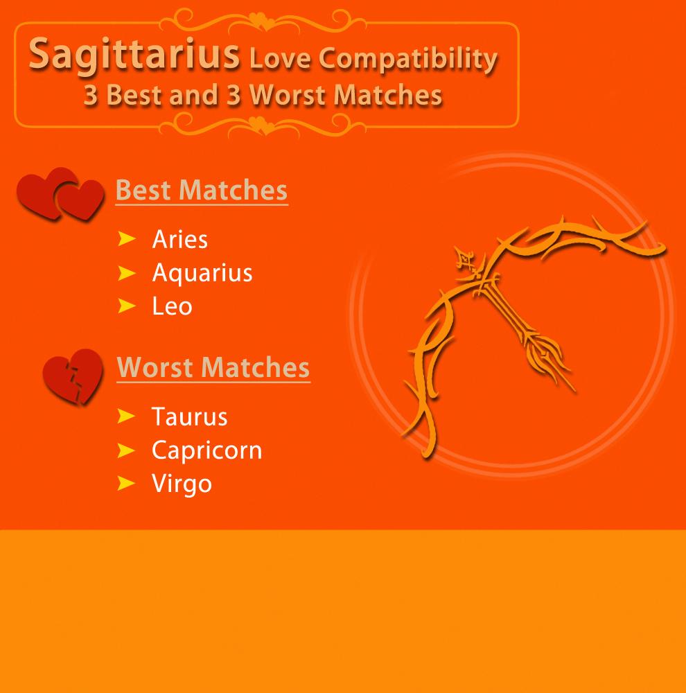 Sagittarius Love Compatibility: Best & Worst Matches #
