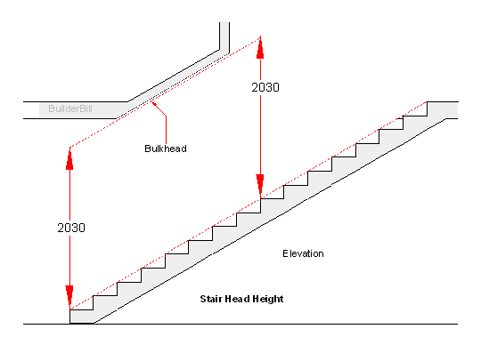 utilize head space above stairs | Graphical Construction ...