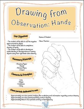 Observational Drawing Of Hands Lesson Ideas Pinterest
