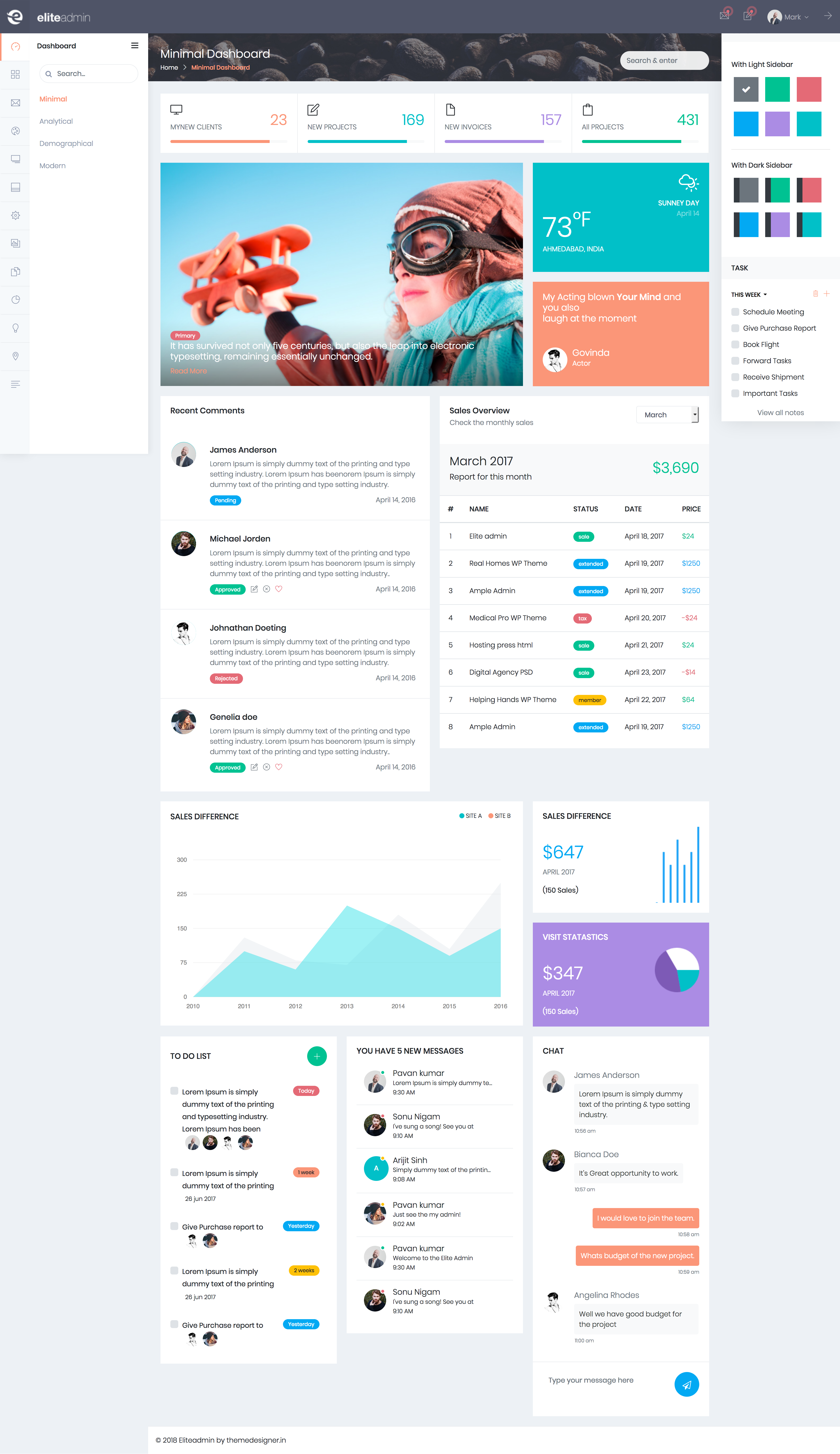 Elite Admin Bootstrap 4 Dashboard Template Dashboard Template Admin Templates