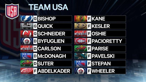 2016 World Cup Of Hockey Team Usa Roster Max Pacioretty Will Hockey World Cup Team Usa Max Pacioretty