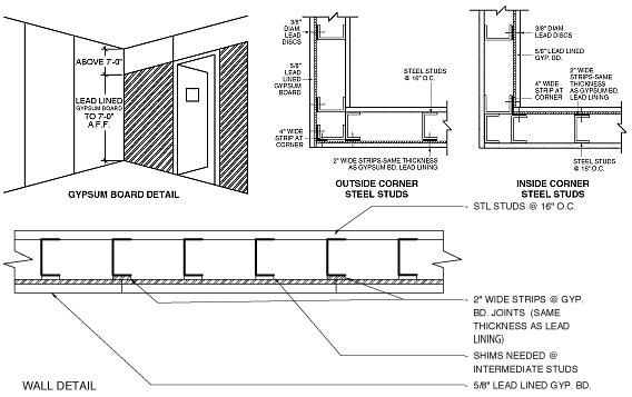 Radiation Shielding Lead Lined Drywall Lead Lines Radiation