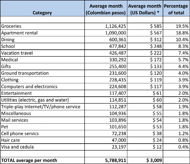 27+ Average Electric Bill For 1 Bedroom Apartment ...