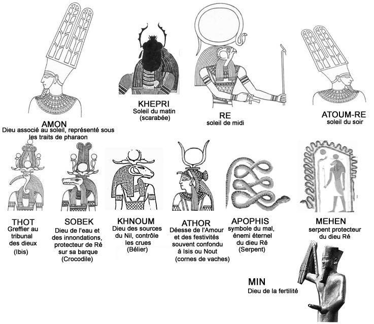 Très dieux et déesses égyptiens - Bing Images | Divinités Egyptiennes  FP81