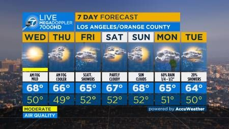3 Wednesday February 01 2017 Southern California Weather Forecast Los Angeles Orange County Inland Empire Ventur 7 Day Forecast Weather Orange County
