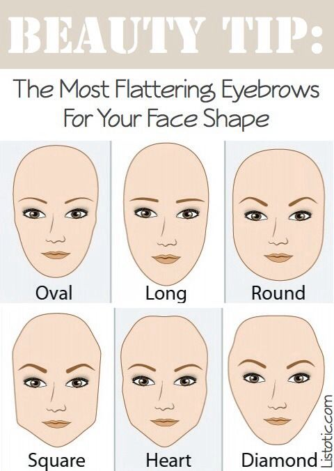 Eyebrows & Face Shape 👩 | Other stuff | Eyebrows for face