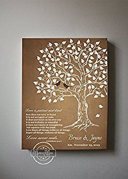 MuralMax Personalized Family Tree Lovebirds Stretched Canvas Wall Art Make Your Wedding Anniversary Gifts Memorable Unique & MuralMax Personalized Family Tree Lovebirds Stretched Canvas Wall ...