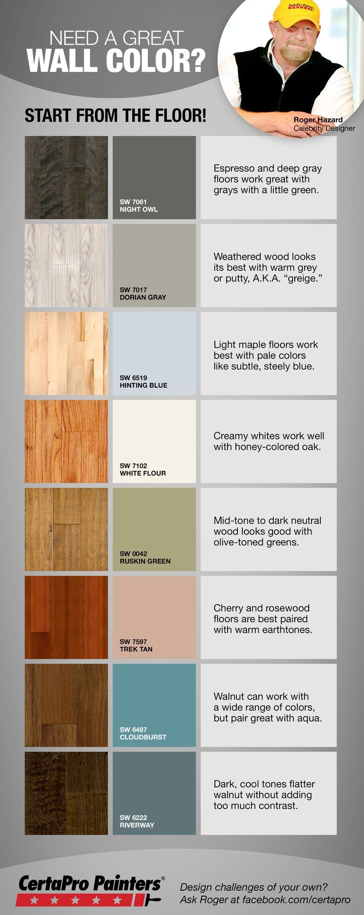 This Guide Makes It Easy To Choose A Paint Color That Coordinates With Your Home 39 S Wood Flooring And Room Paint Colors Living Room Colors Living Room Paint