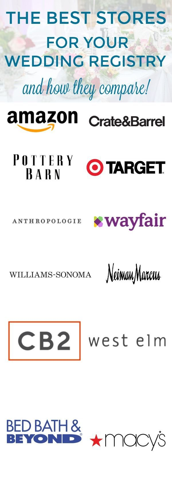 12 Best Wedding Registry Stores And A Comparison Of Their Benefit Programs Wedding Registry Stores Best Wedding Registry Wedding Gift Registry