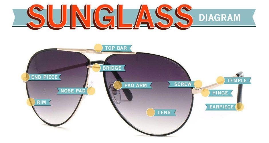 Sunglass diagram | SS 2015 | Pinterest | Eyewear