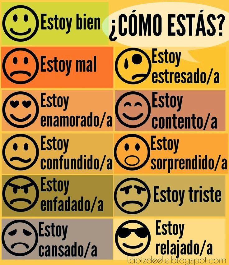 A12 - Estados de ánimo con el verbo ESTAR Buenas ideas - copy tabla periodica en espaã±ol e ingles
