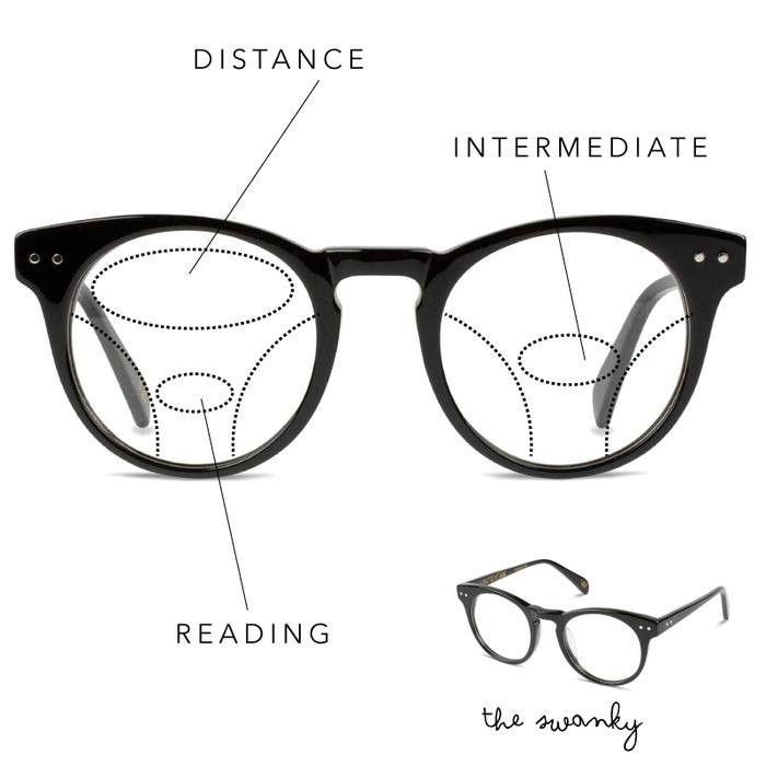 b00c316ecdd8 Progressive Lenses Explained: Pros & Cons You Should Know | All ...