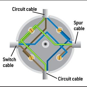 2cdbd224f49fcbffd8cd66ad6607a602 image result for wiring a pir sensor to an outside light chris lighting junction box wiring diagram at eliteediting.co