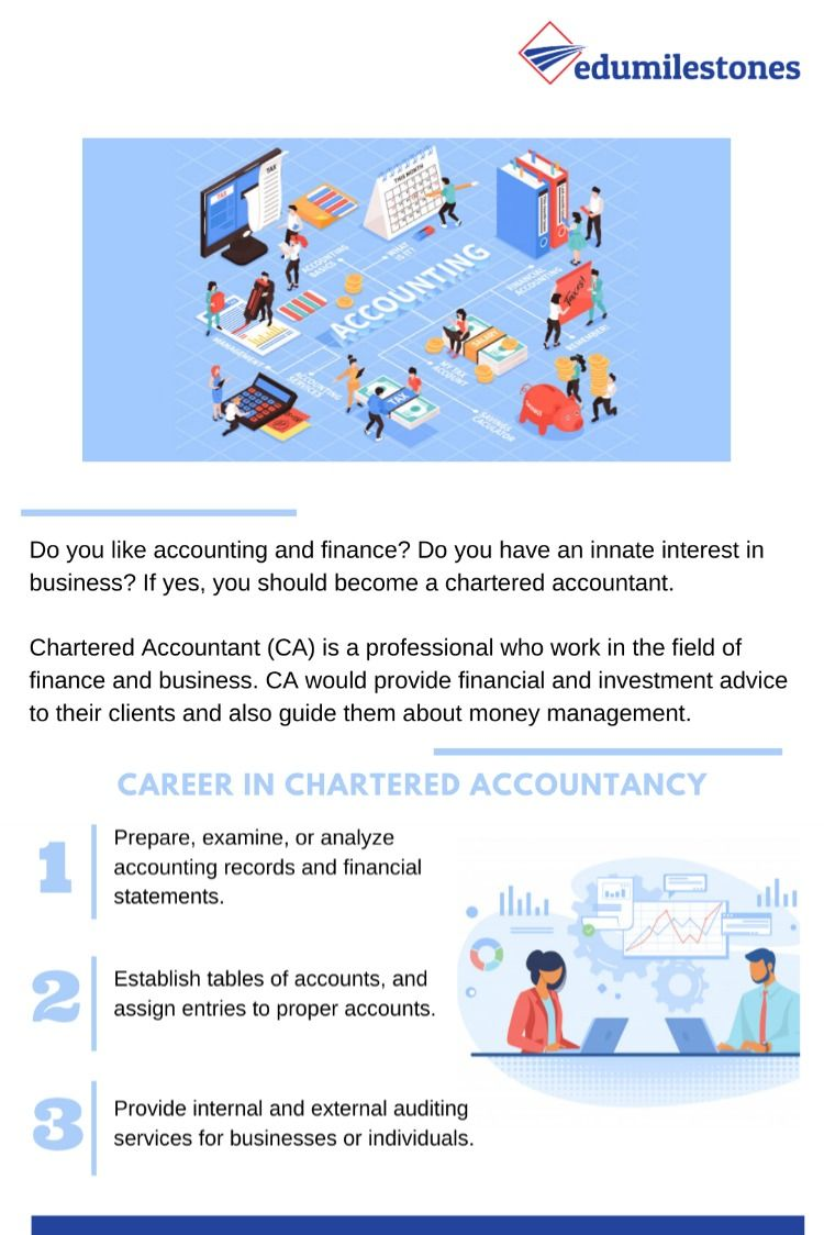 How To Become A Chartered Accountant Chartered Accountant Career Guidance Investment Advice