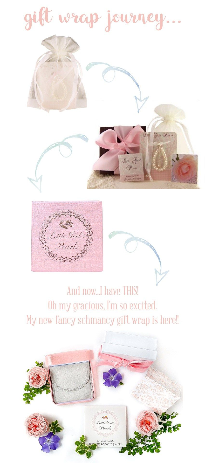 Anatomy of Fancy Schmancy Gift Wrap | Little Girls Pearls ...