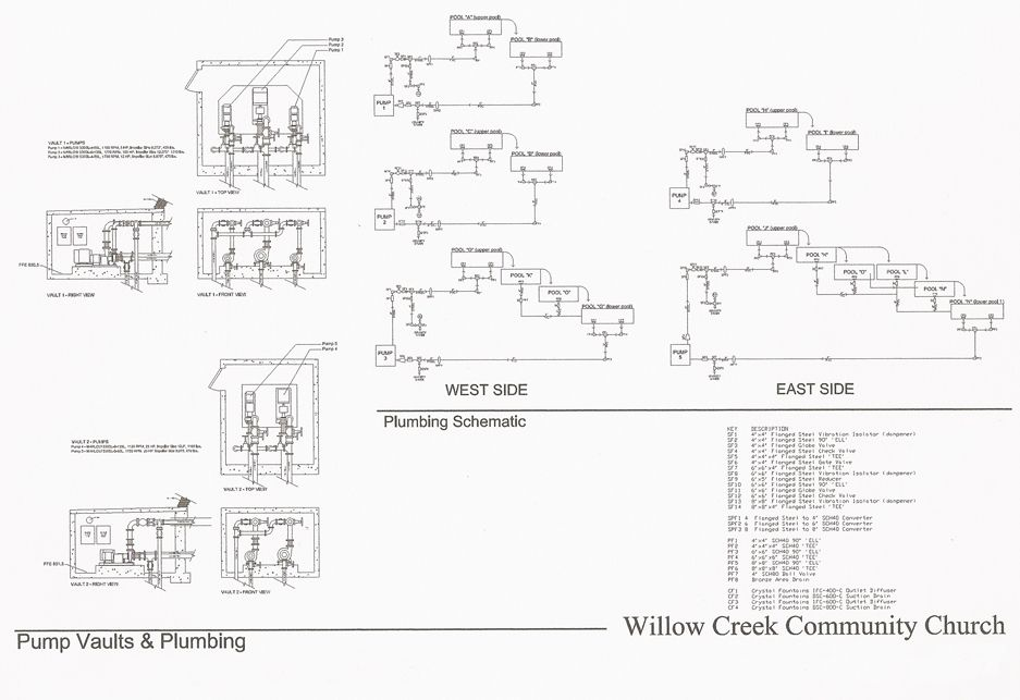 AutoCAD drawn pump vault and plumbing schematic for water