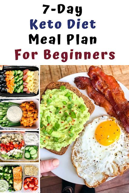 7-Day Keto Diet Meal Plan For Beginners | Keto diet meal ...